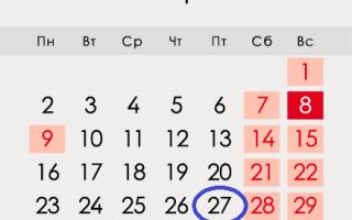 Когда День театра 2020 — 27 марта 2020