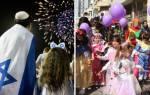 Когда еврейский Новый год — 19 сентября
