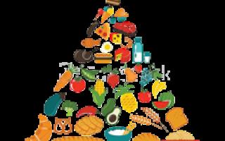 Поздравления на День здорового питания 2020 в прозе