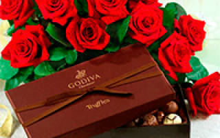 Поздравления к подарку конфеты